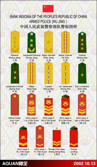 中国人民解放军军衔图样 各个兵种,附图